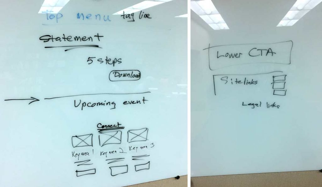 whiteboard with wireframe notations