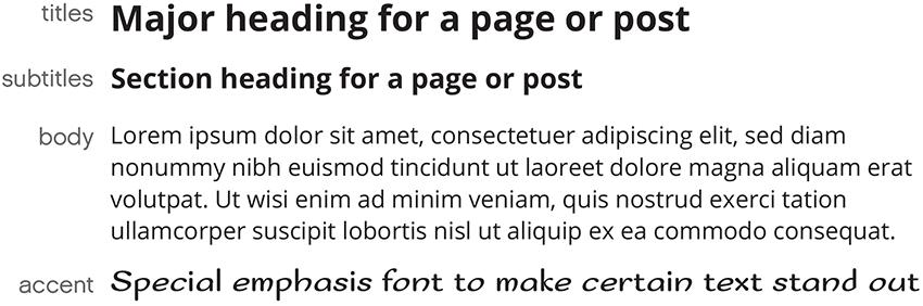 Typography for RobertKrupp.com